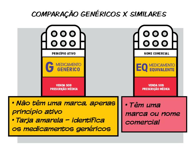 comparacao_generico_similares