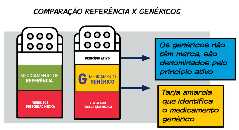 comparacao_referencia_generico