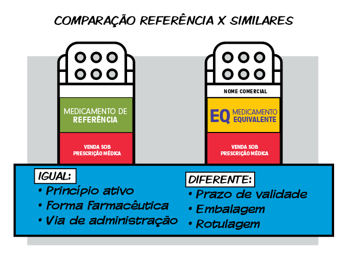 comparacao_referencia_similares